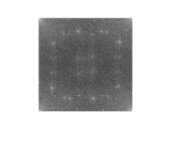 Image Processing with Python